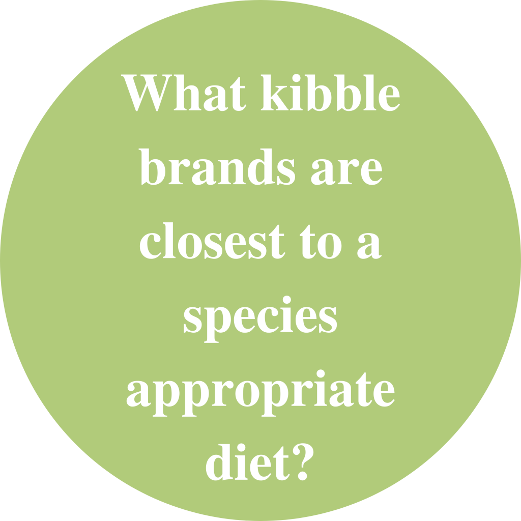 "Green circle with white text inside saying: ""What kibble brands are closest to a species appropriate diet?"""